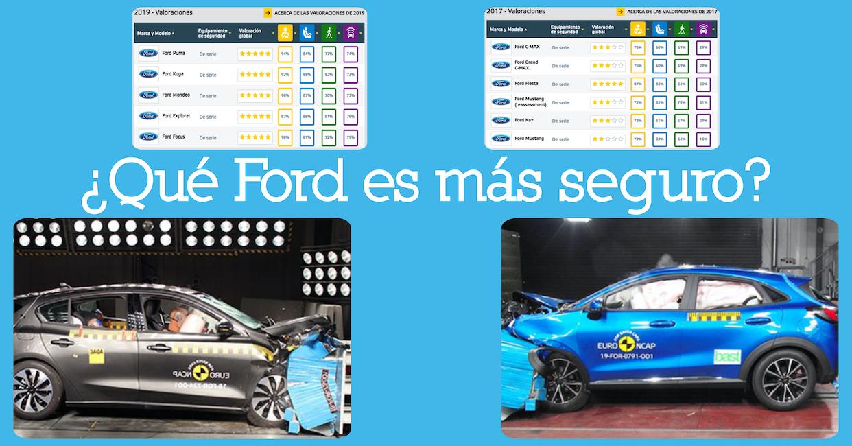 ¿Qué Ford es más seguro?