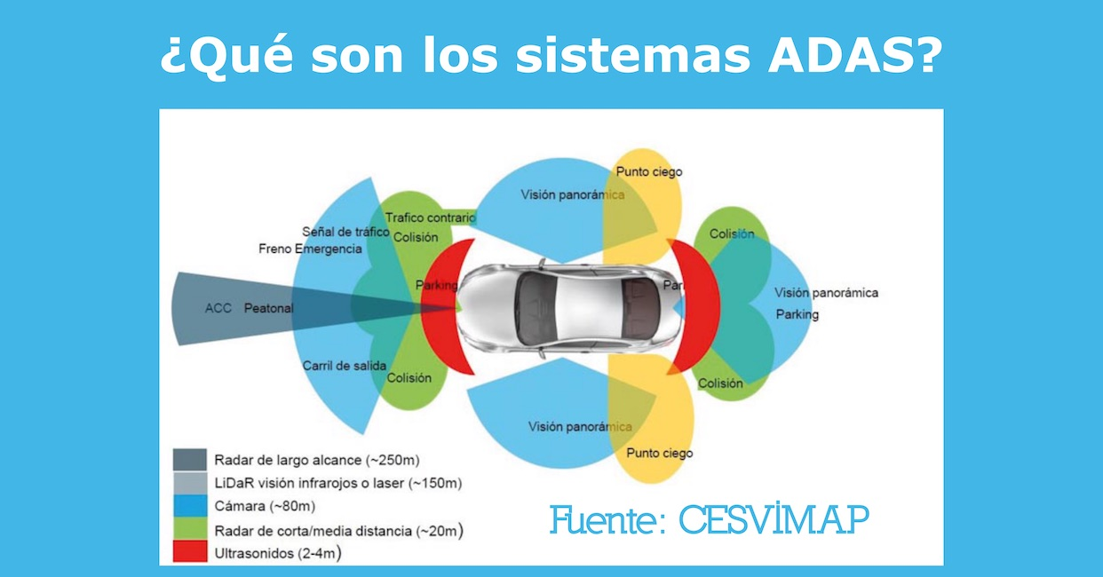 ¿Qué son los sistemas ADAS?