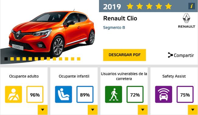 euroncap_clio_2019_rivekids