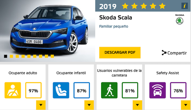 euroncap_scala_2019_rivekids