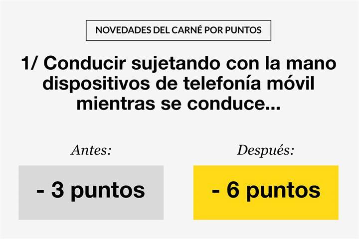 ley_permiso_puntos