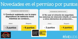 novedades_permiso_por_puntos_dgt_2021