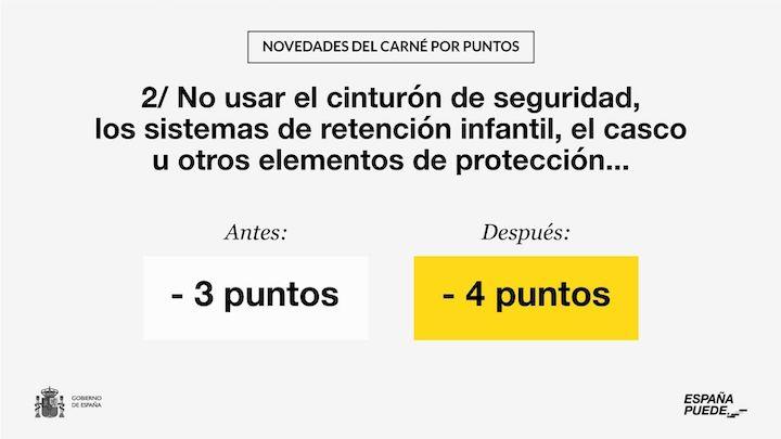 puntos_uso_sri_cinturon