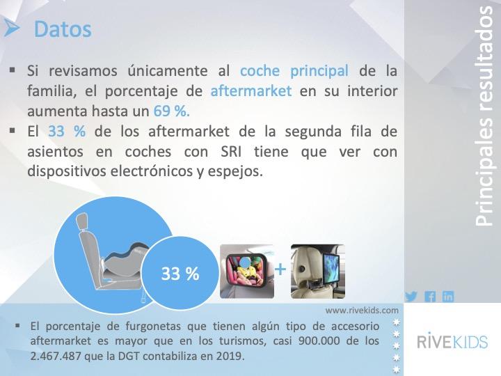 espejos_soporte_tablet_sri_accesorios_aftermarket_españa_Rivekids_autofm_8